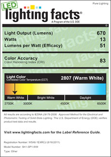 Stratus Lighting Facts Label